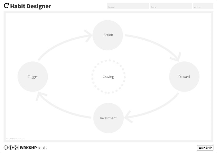 Habit Designer