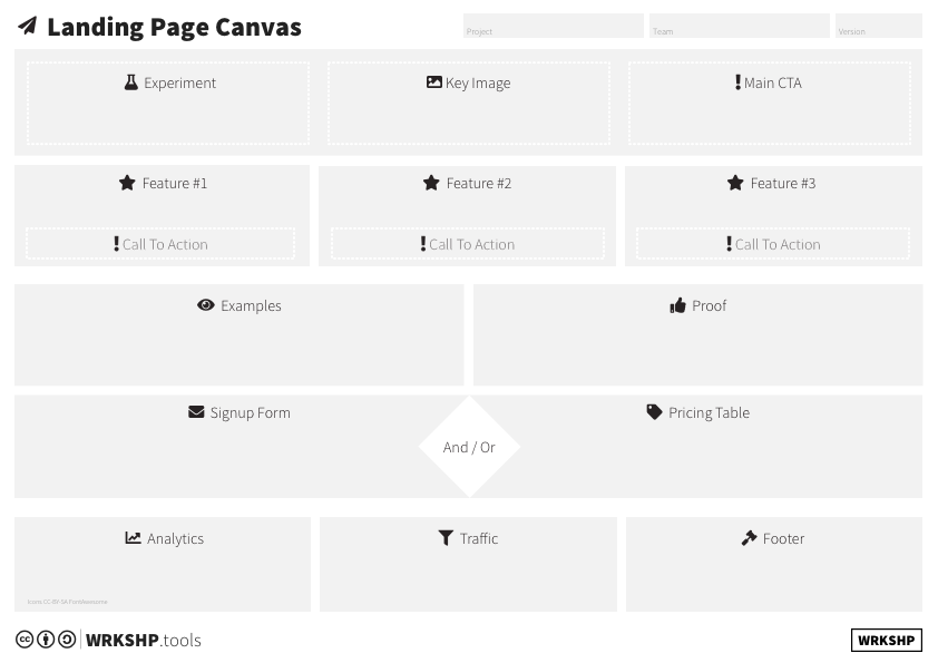 Landing Page Canvas